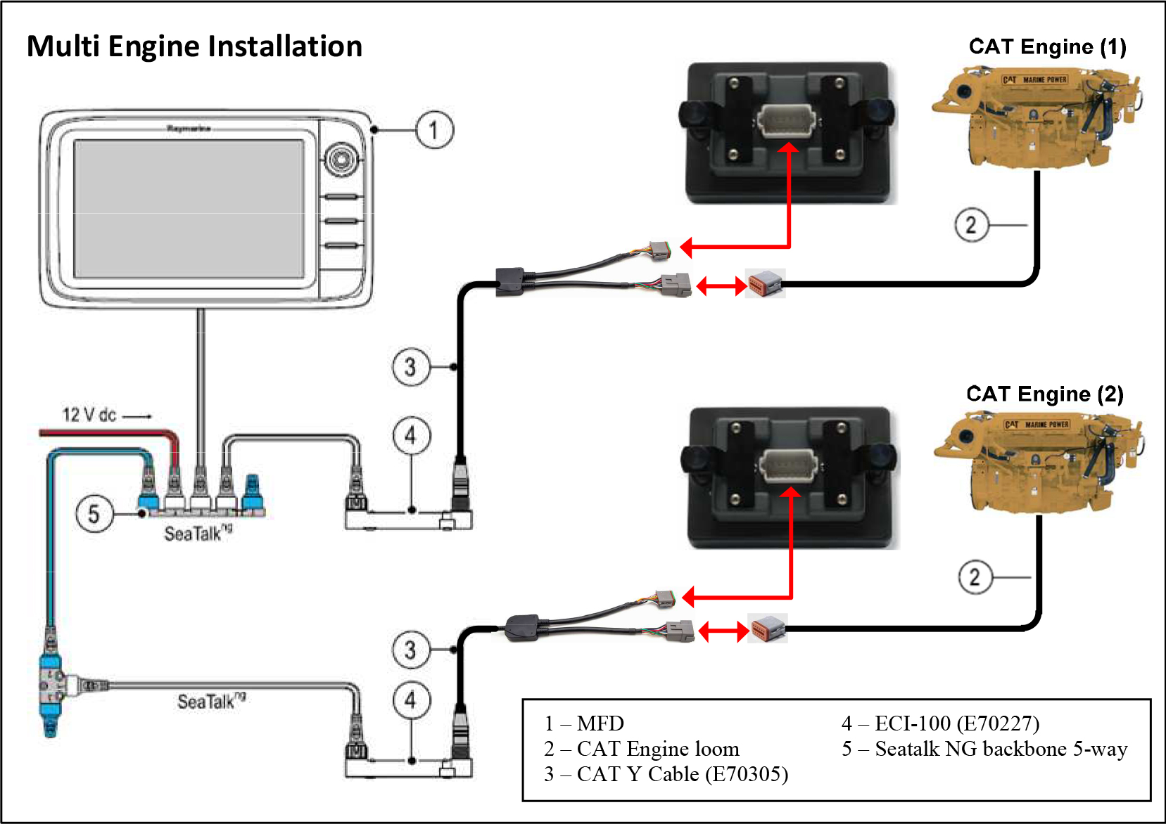 Yamaha Engine Connection Raymarine Electrical Bus Plug Wiring Diagram Caterpiller Multi Installation