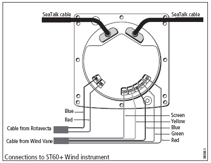 wind to st60plus instrument transducers depth, speed and temperature raymarine airmar transducer wiring diagram at metegol.co