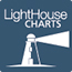 LightHouse Charts | Raymarine