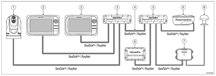 Raymarine Hs5 Seatalkhs Work Switchrhraymarine: Raymarine Seatalk Wiring Diagram At Gmaili.net